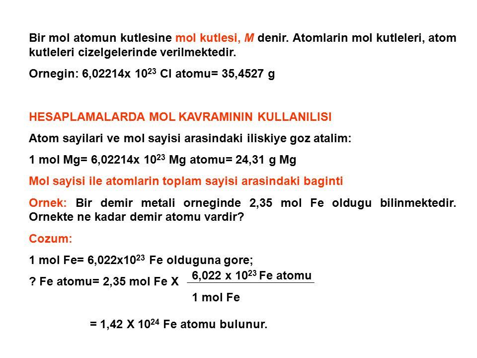 Bir mol atomun kutlesine mol kutlesi, M denir