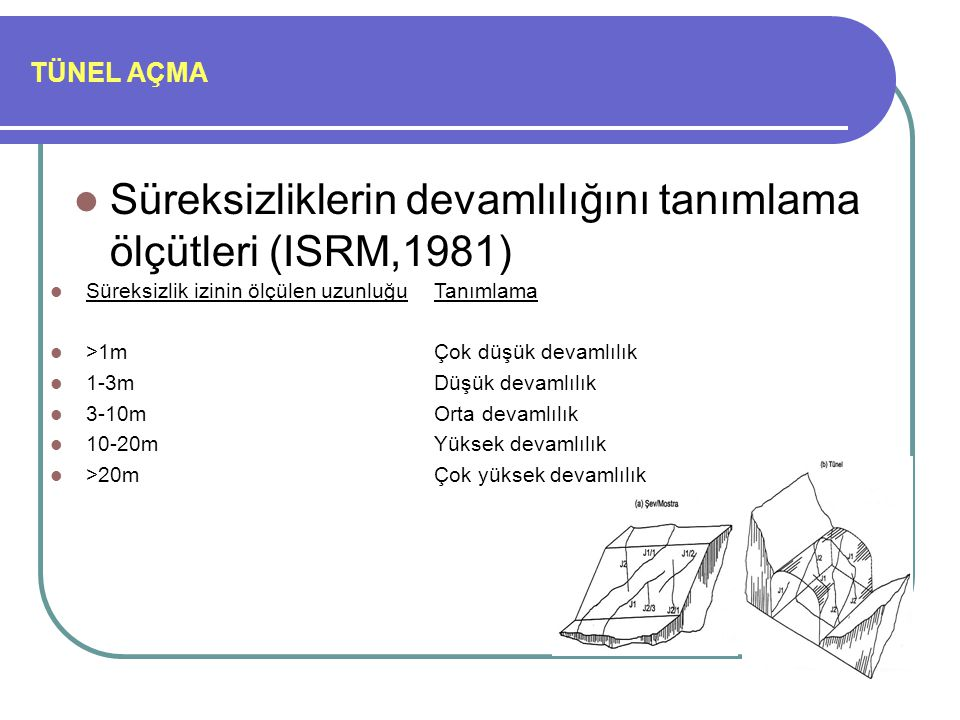 Süreksizliklerin devamlılığını tanımlama ölçütleri (ISRM,1981)