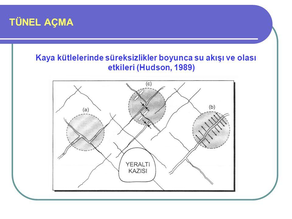 TÜNEL AÇMA Kaya kütlelerinde süreksizlikler boyunca su akışı ve olası etkileri (Hudson, 1989)