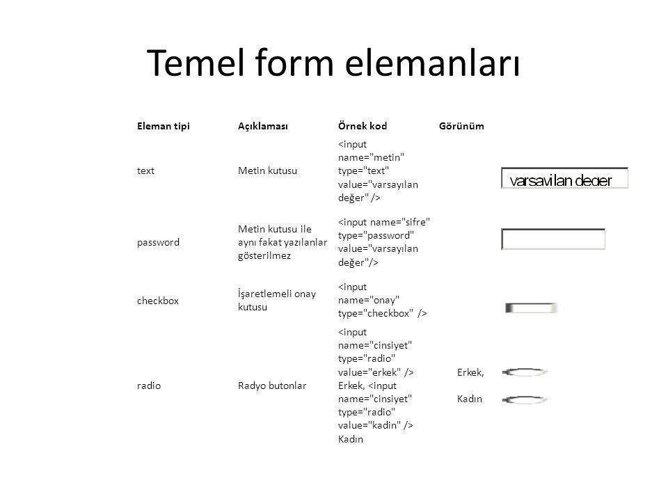 Temel form elemanları Eleman tipi Açıklaması Örnek kod Görünüm text