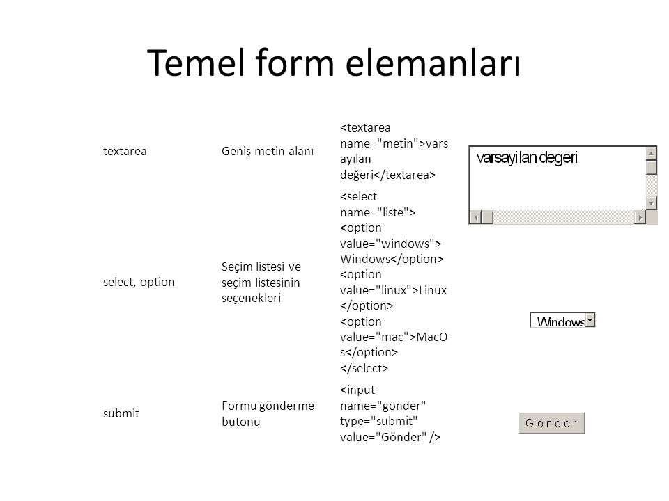 Temel form elemanları textarea Geniş metin alanı