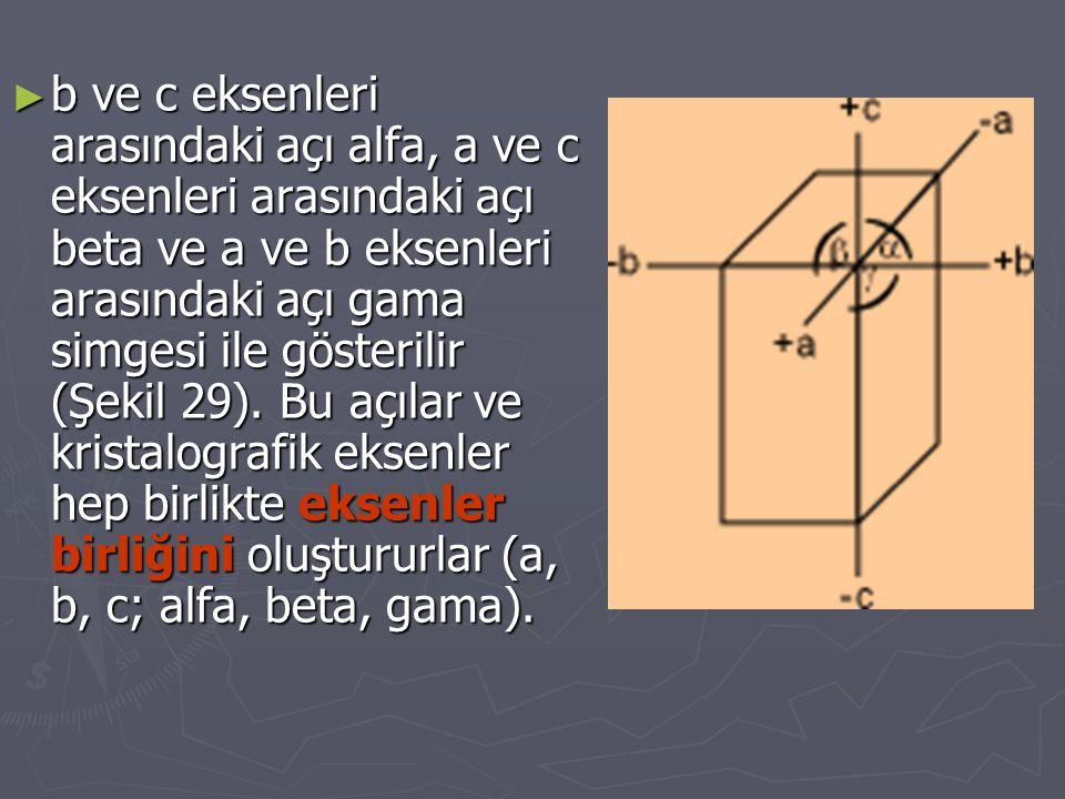 b ve c eksenleri arasındaki açı alfa, a ve c eksenleri arasındaki açı beta ve a ve b eksenleri arasındaki açı gama simgesi ile gösterilir (Şekil 29).