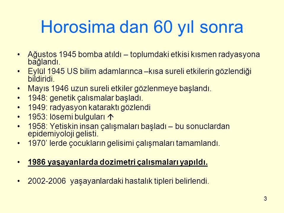 Horosima dan 60 yıl sonra Ağustos 1945 bomba atıldı – toplumdaki etkisi kısmen radyasyona bağlandı.
