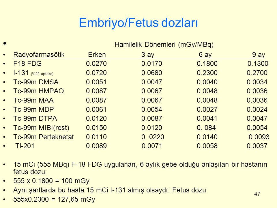 Embriyo/Fetus dozları