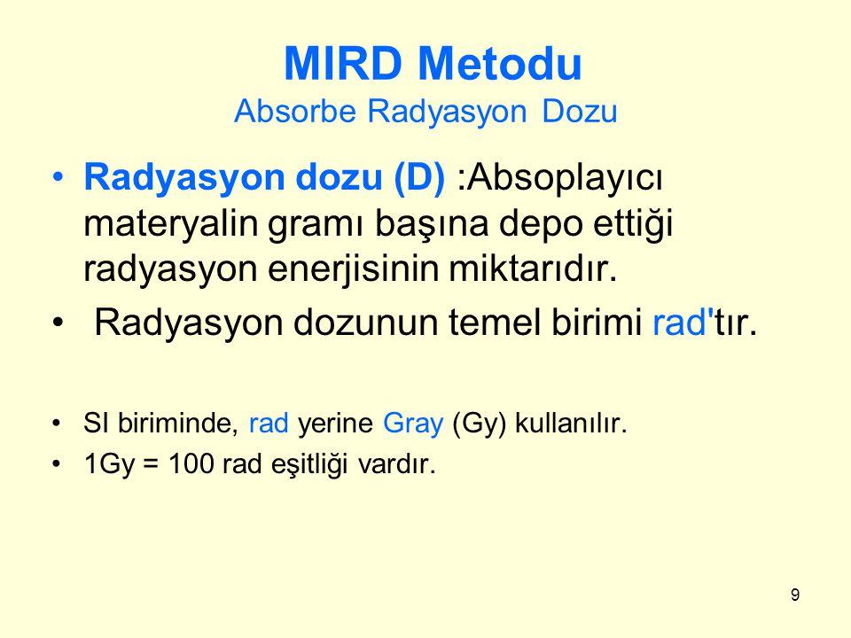 MIRD Metodu Absorbe Radyasyon Dozu