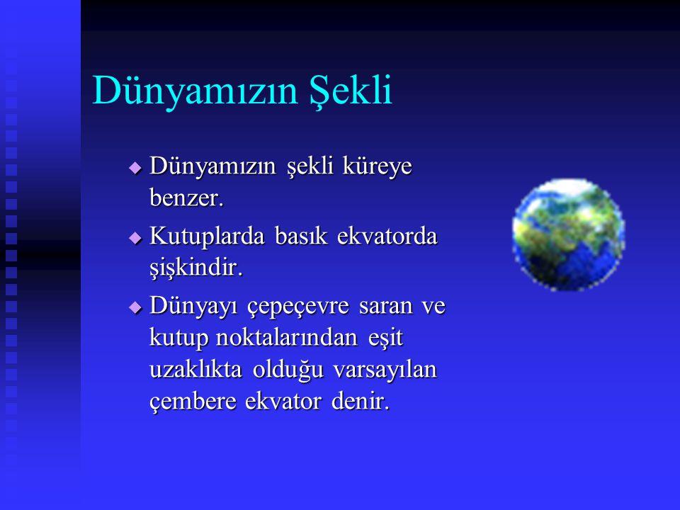 Dünyamızın Şekli Dünyamızın şekli küreye benzer.