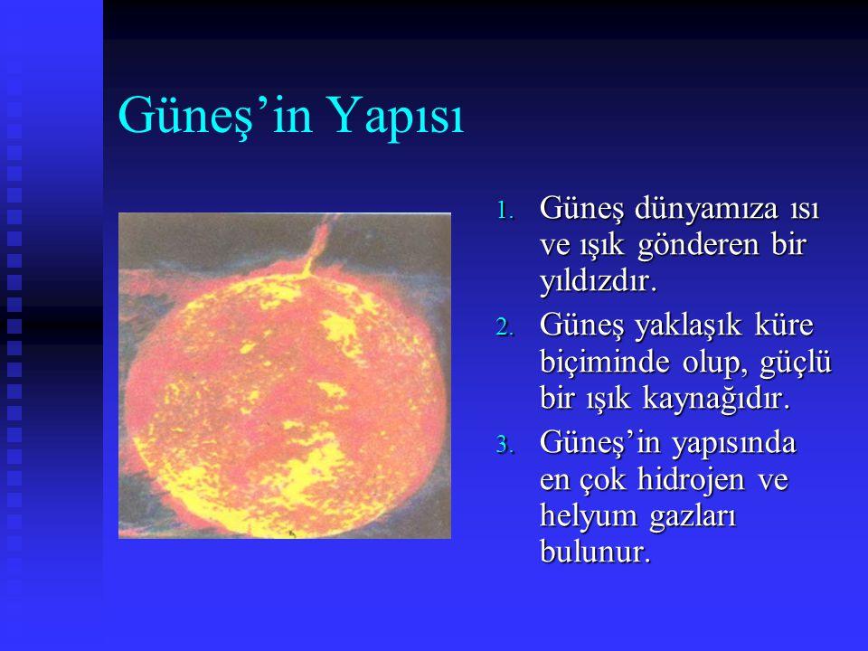 Güneş'in Yapısı Güneş dünyamıza ısı ve ışık gönderen bir yıldızdır.