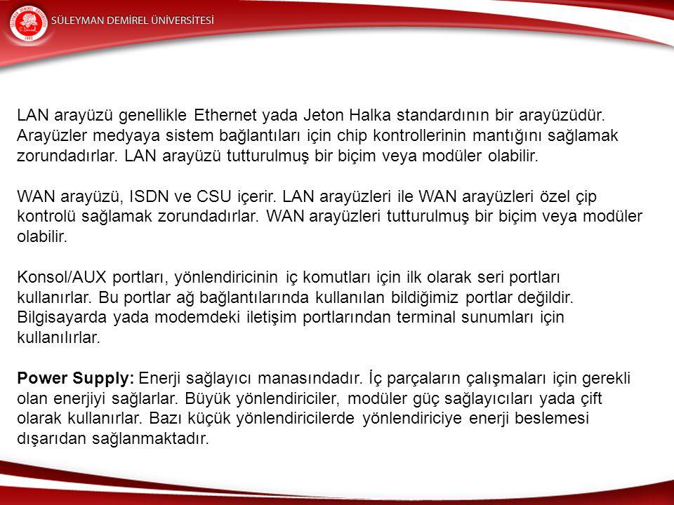 LAN arayüzü genellikle Ethernet yada Jeton Halka standardının bir arayüzüdür.