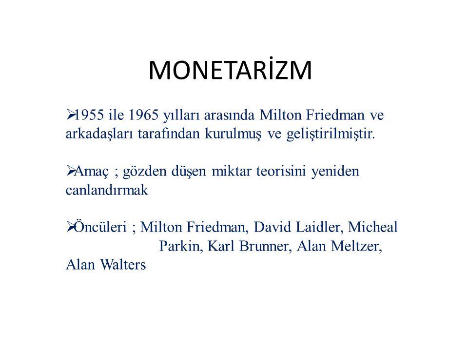 MONETARİZM 1955 ile 1965 yılları arasında Milton Friedman ve arkadaşları tarafından kurulmuş ve geliştirilmiştir.