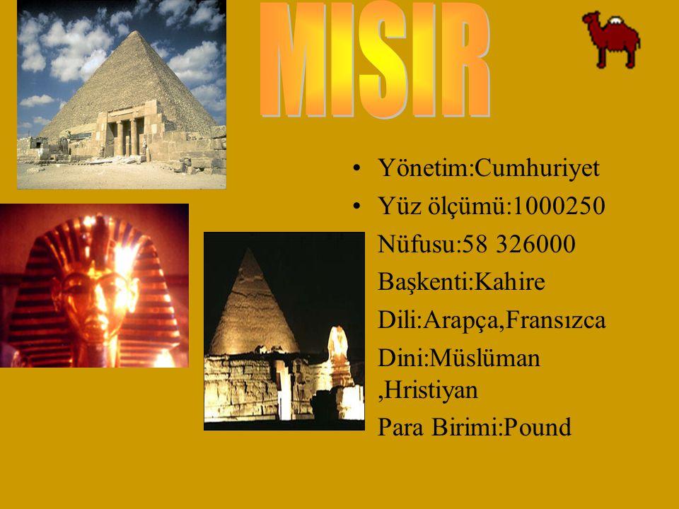 MISIR Yönetim:Cumhuriyet Yüz ölçümü:1000250 Nüfusu:58 326000