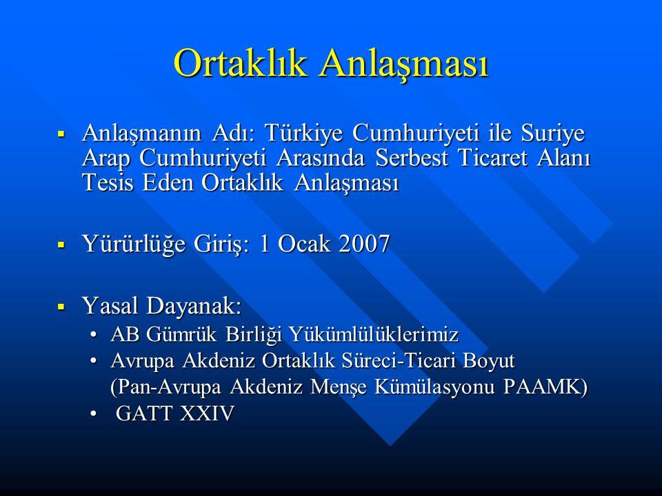 Ortaklık Anlaşması Anlaşmanın Adı: Türkiye Cumhuriyeti ile Suriye Arap Cumhuriyeti Arasında Serbest Ticaret Alanı Tesis Eden Ortaklık Anlaşması.