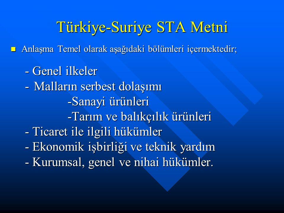 Türkiye-Suriye STA Metni
