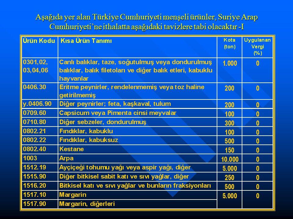 Aşağıda yer alan Türkiye Cumhuriyeti menşeli ürünler, Suriye Arap Cumhuriyeti'ne ithalatta aşağıdaki tavizlere tabi olacaktır -I