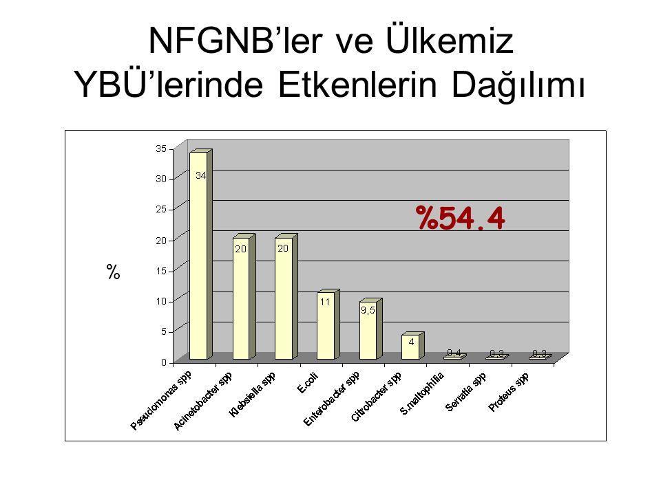 NFGNB'ler ve Ülkemiz YBÜ'lerinde Etkenlerin Dağılımı
