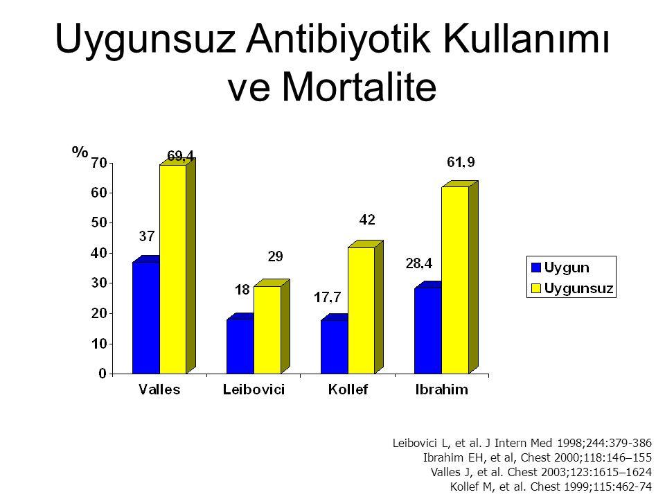 Uygunsuz Antibiyotik Kullanımı ve Mortalite