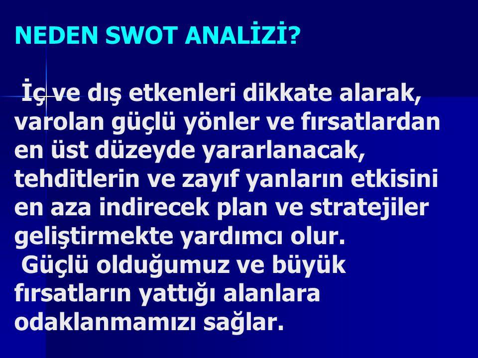 NEDEN SWOT ANALİZİ