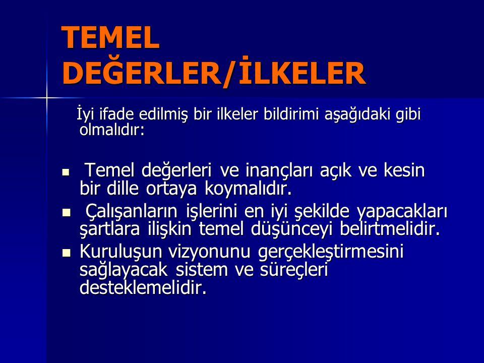 TEMEL DEĞERLER/İLKELER