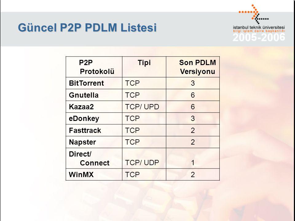 Güncel P2P PDLM Listesi P2P Protokolü Tipi Son PDLM Versiyonu