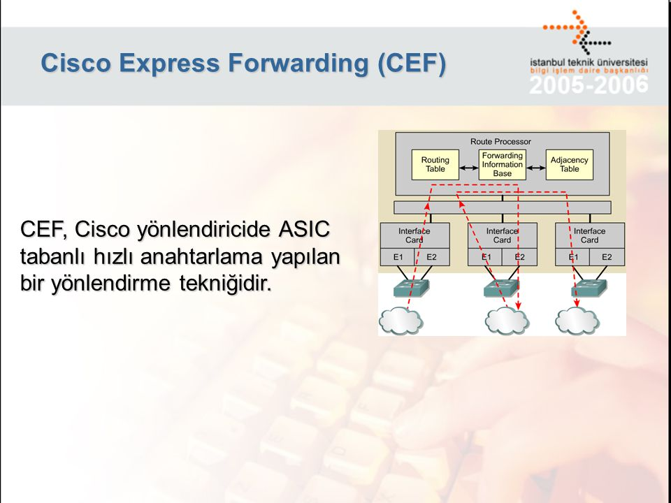 Cisco Express Forwarding (CEF)