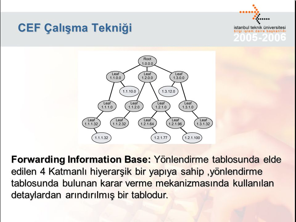 CEF Çalışma Tekniği Forwarding Information Base: Yönlendirme tablosunda elde. edilen 4 Katmanlı hiyerarşik bir yapıya sahip ,yönlendirme.