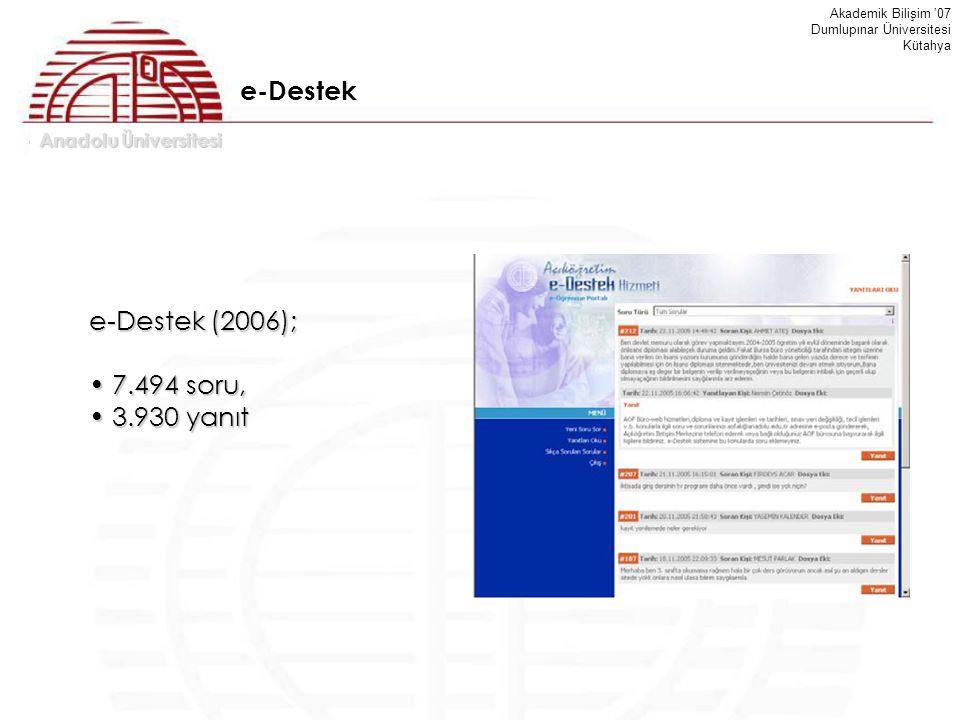 e-Destek e-Destek (2006); 7.494 soru, 3.930 yanıt Akademik Bilişim '07