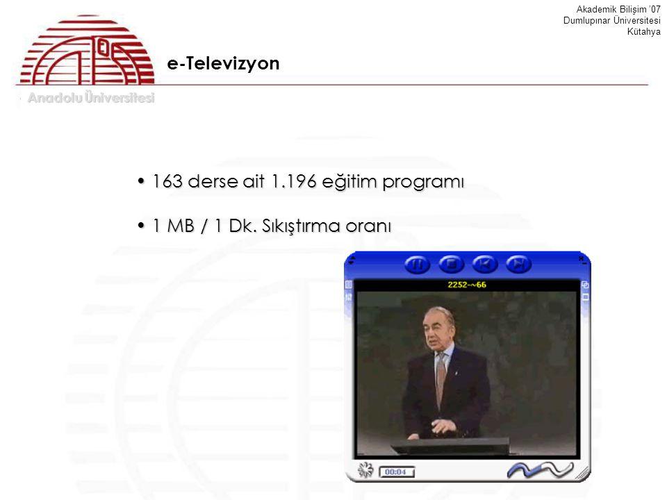 163 derse ait 1.196 eğitim programı 1 MB / 1 Dk. Sıkıştırma oranı
