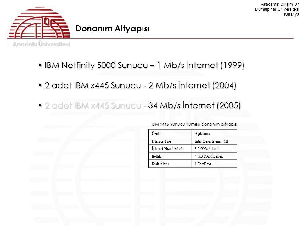 IBM Netfinity 5000 Sunucu – 1 Mb/s İnternet (1999)