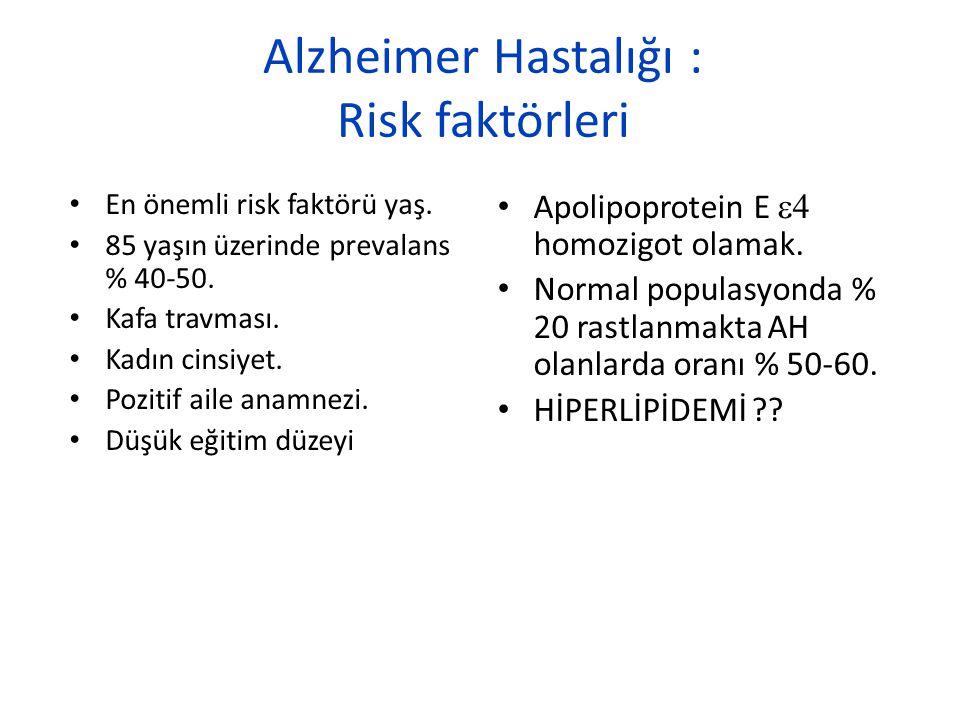 Alzheimer Hastalığı : Risk faktörleri