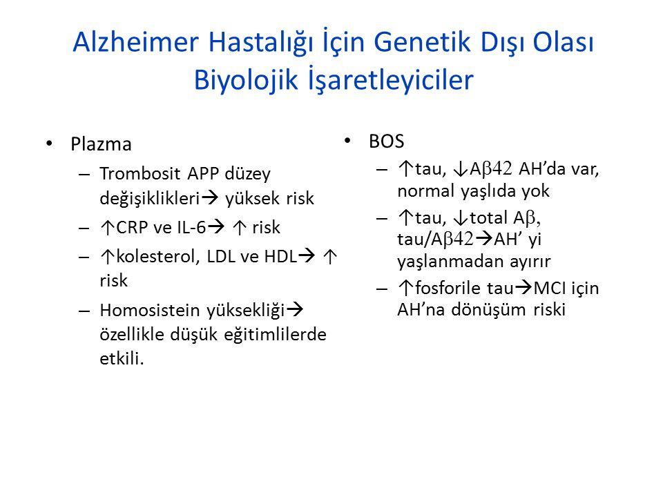 Alzheimer Hastalığı İçin Genetik Dışı Olası Biyolojik İşaretleyiciler