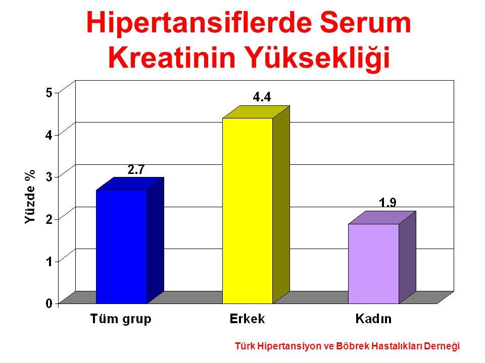 Hipertansiflerde Serum Kreatinin Yüksekliği