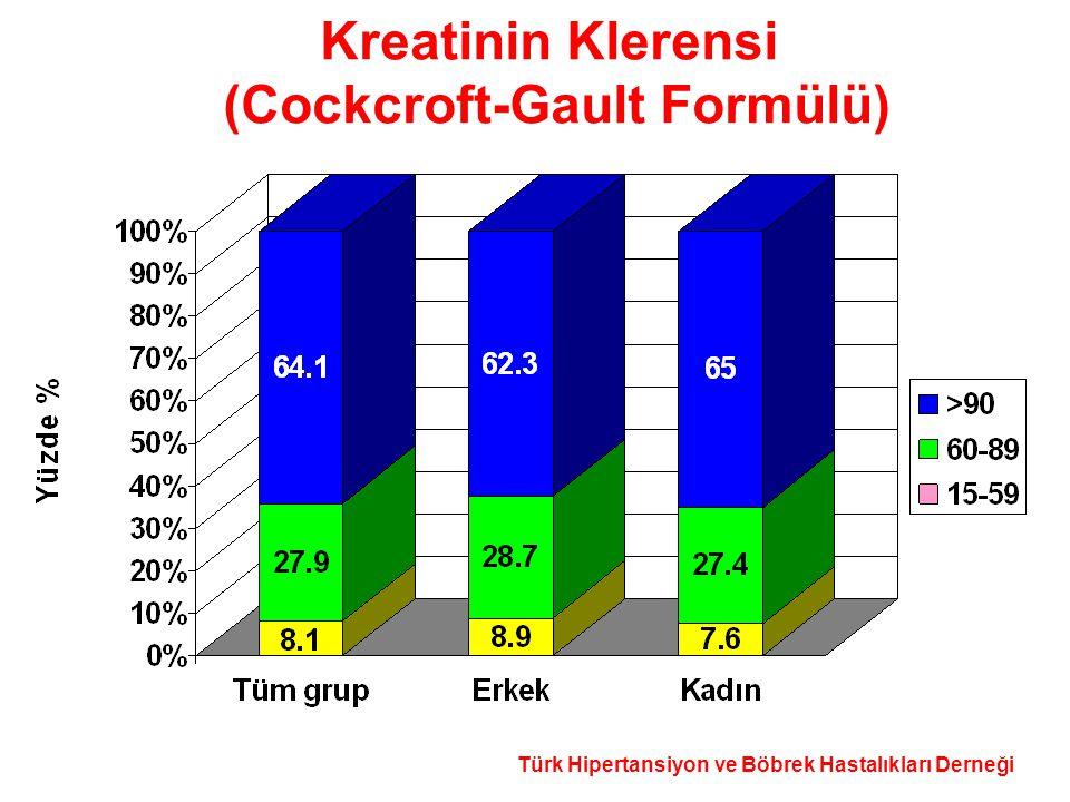 Kreatinin Klerensi (Cockcroft-Gault Formülü)