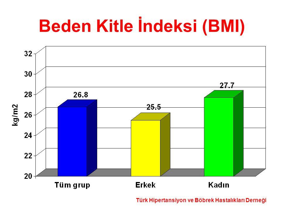 Beden Kitle İndeksi (BMI)