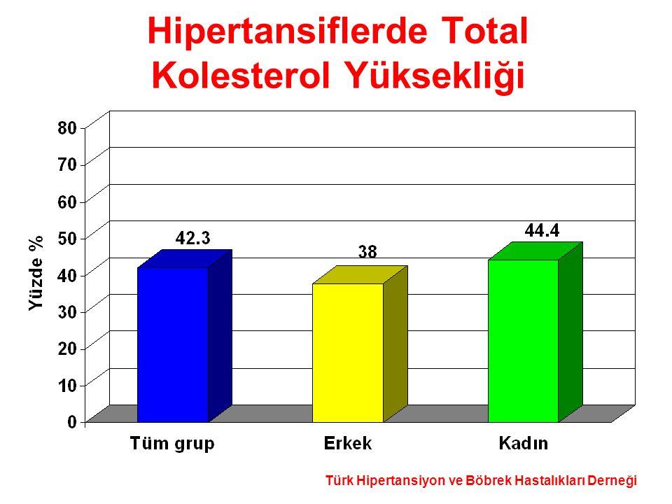 Hipertansiflerde Total Kolesterol Yüksekliği
