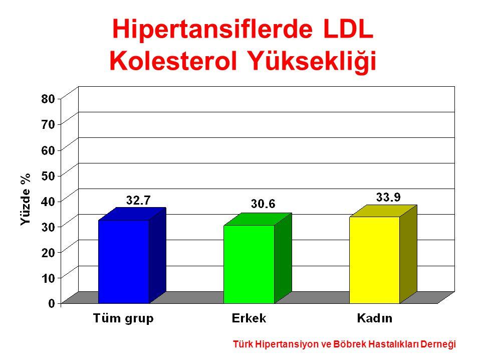 Hipertansiflerde LDL Kolesterol Yüksekliği