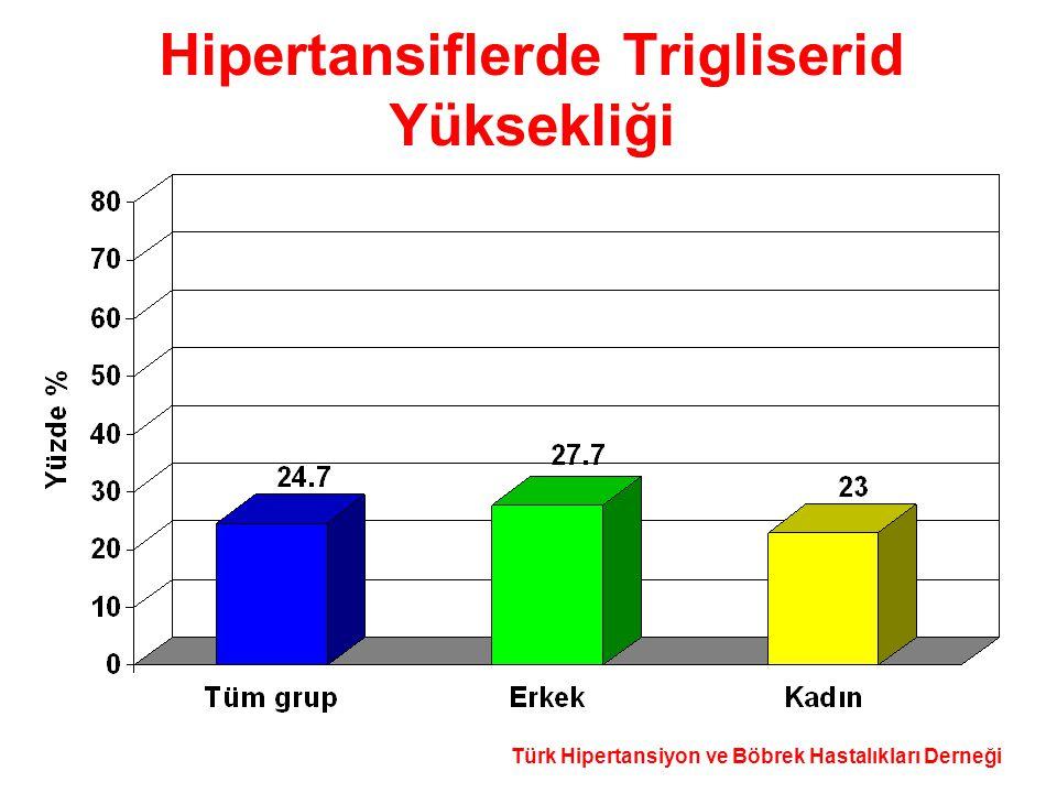 Hipertansiflerde Trigliserid Yüksekliği