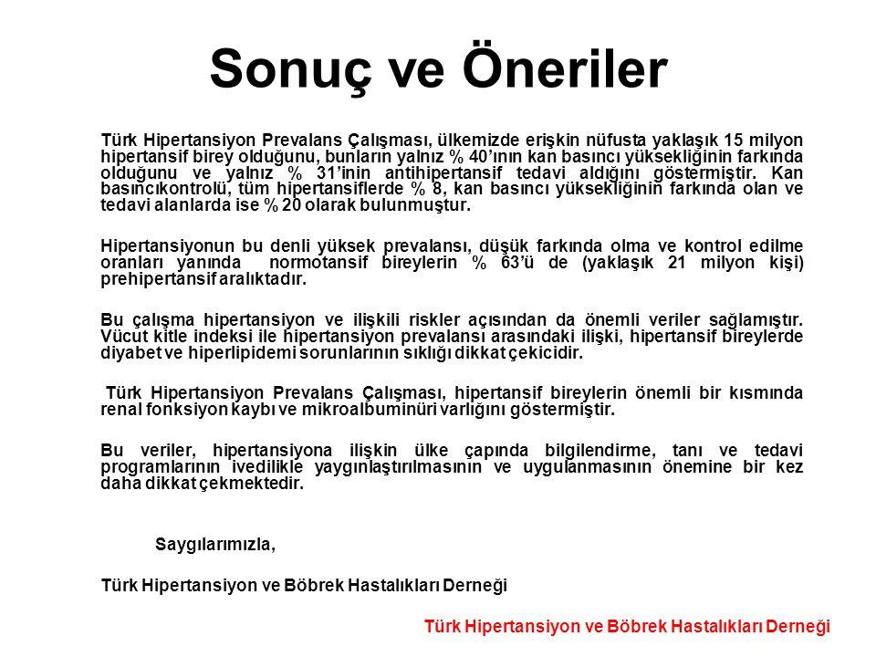 Türk Hipertansiyon ve Böbrek Hastalıkları Derneği