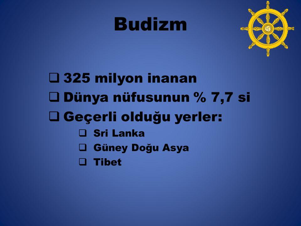 Budizm 325 milyon inanan Dünya nüfusunun % 7,7 si