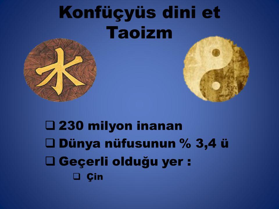 Konfüçyüs dini et Taoizm