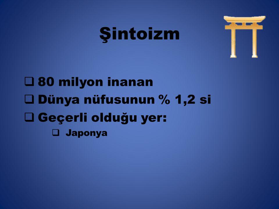 80 milyon inanan Dünya nüfusunun % 1,2 si Geçerli olduğu yer: Japonya