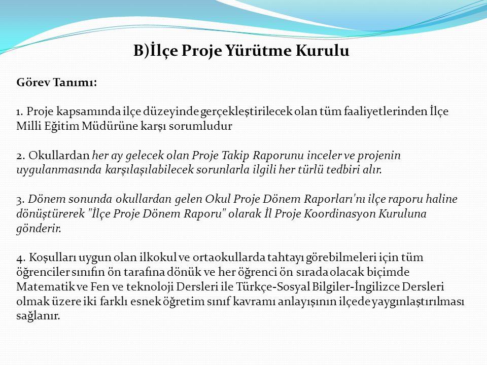 B)İlçe Proje Yürütme Kurulu