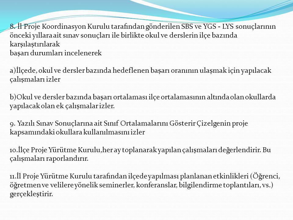 8. İl Proje Koordinasyon Kurulu tarafından gönderilen SBS ve YGS - LYS sonuçlarının