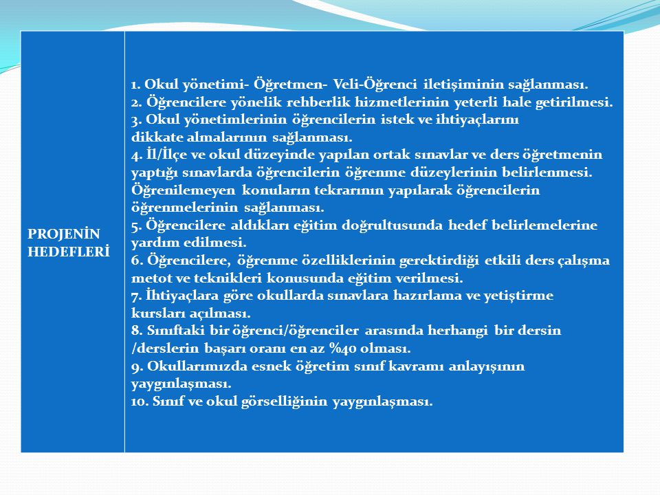 PROJENİN HEDEFLERİ. 1. Okul yönetimi- Öğretmen- Veli-Öğrenci iletişiminin sağlanması.