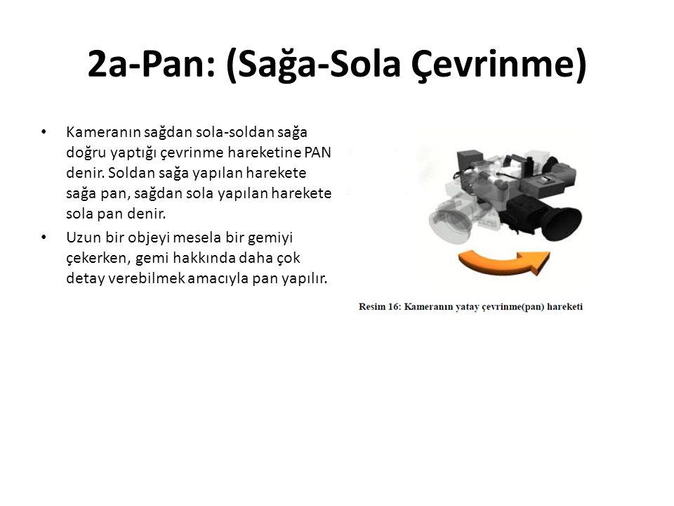 2a-Pan: (Sağa-Sola Çevrinme)
