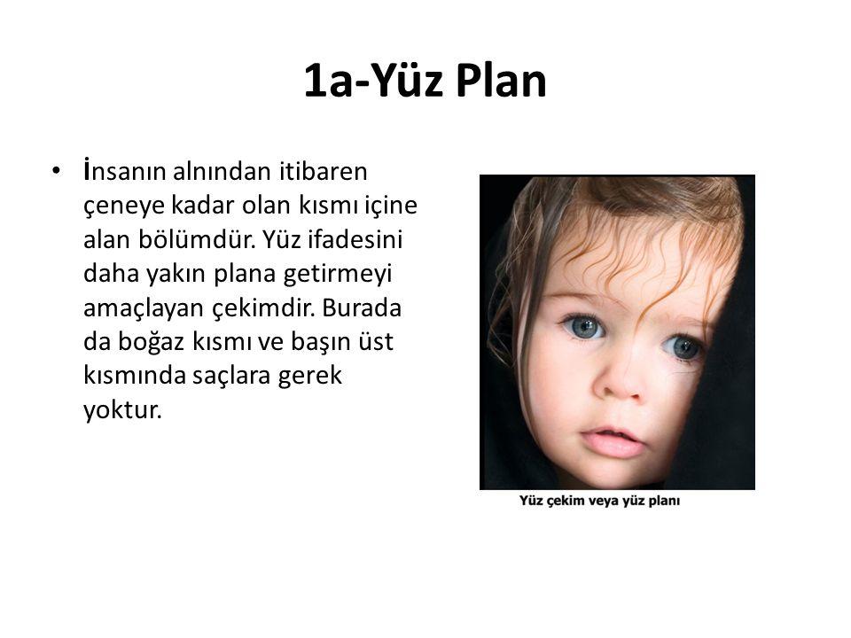 1a-Yüz Plan