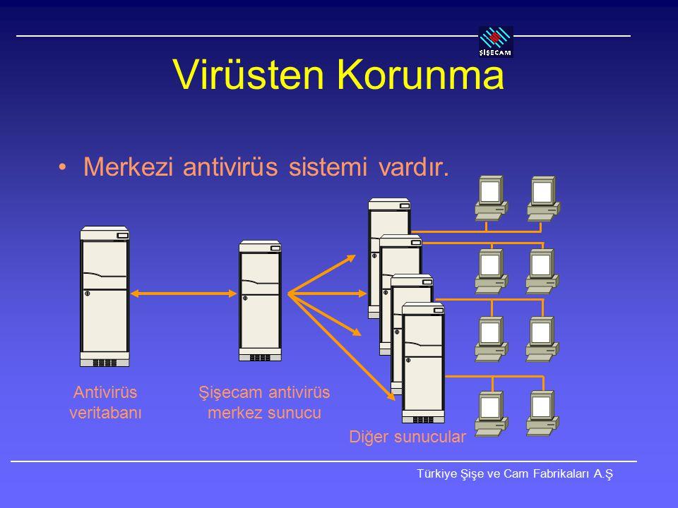 Şişecam antivirüs merkez sunucu