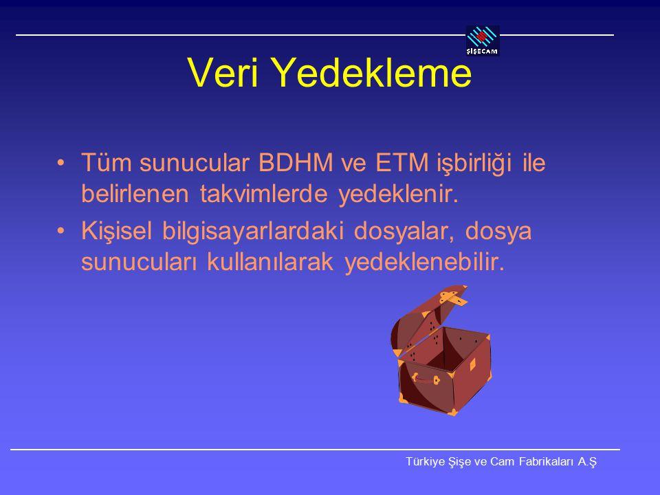 Veri Yedekleme Tüm sunucular BDHM ve ETM işbirliği ile belirlenen takvimlerde yedeklenir.