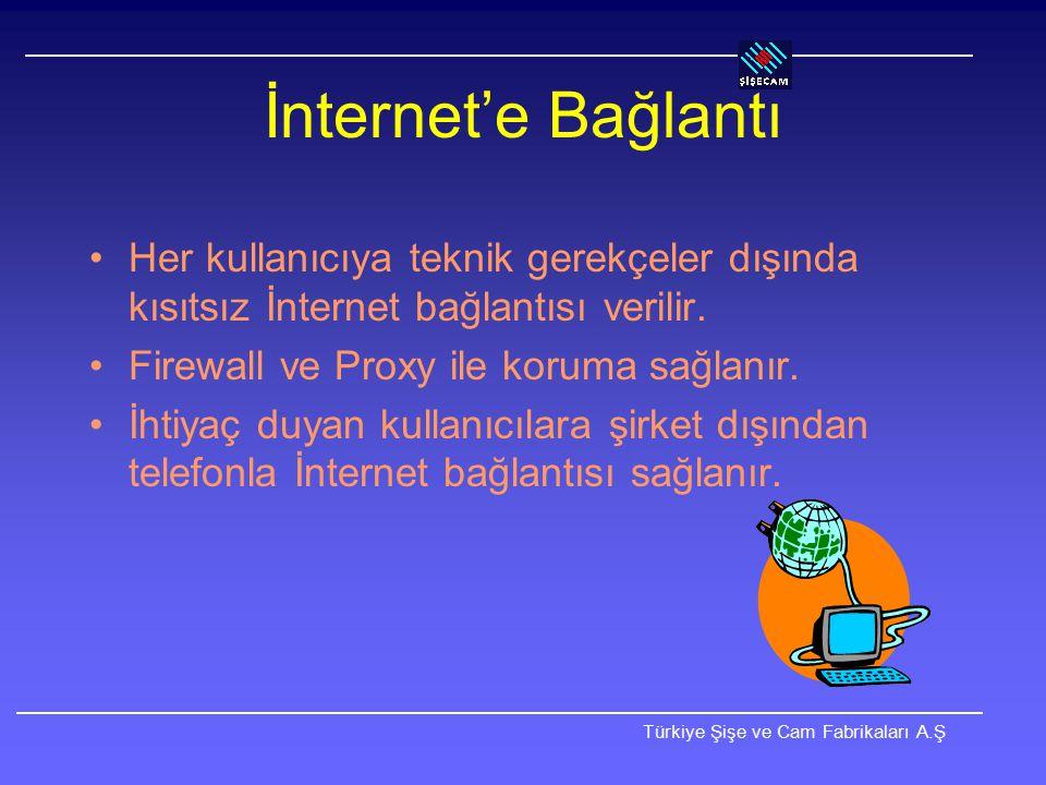 İnternet'e Bağlantı Her kullanıcıya teknik gerekçeler dışında kısıtsız İnternet bağlantısı verilir.