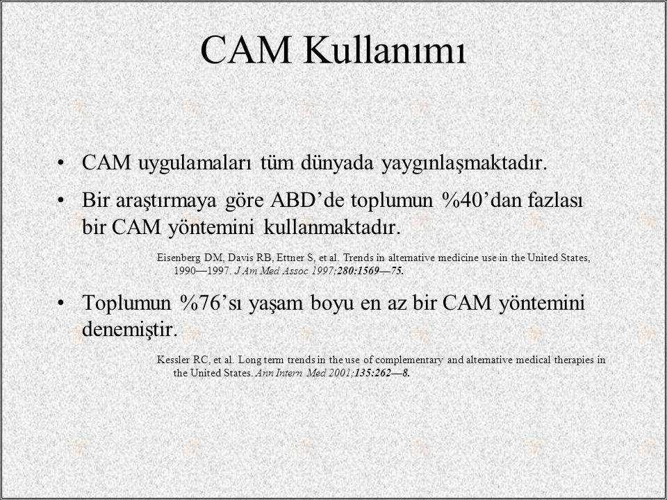 CAM Kullanımı CAM uygulamaları tüm dünyada yaygınlaşmaktadır.