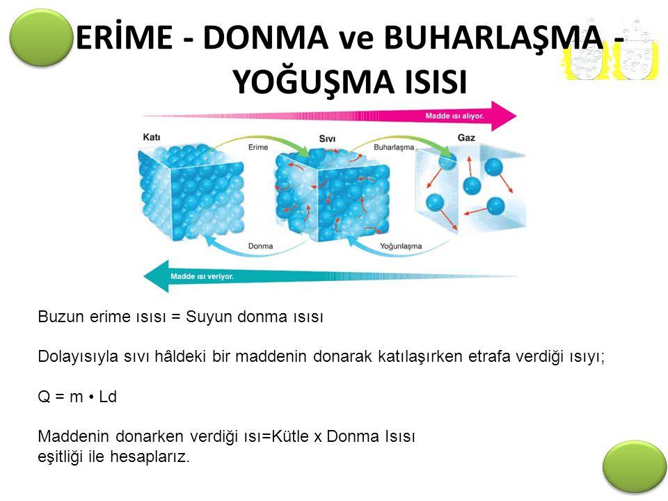 ERİME - DONMA ve BUHARLAŞMA - YOĞUŞMA ISISI