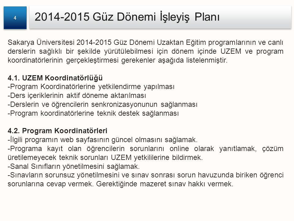 2014-2015 Güz Dönemi İşleyiş Planı